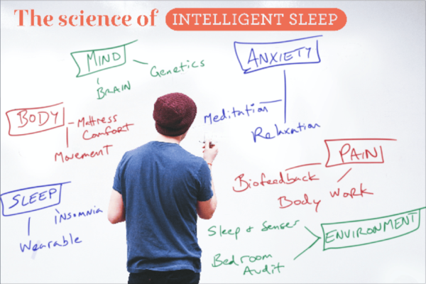 The science of intelligent sleep
